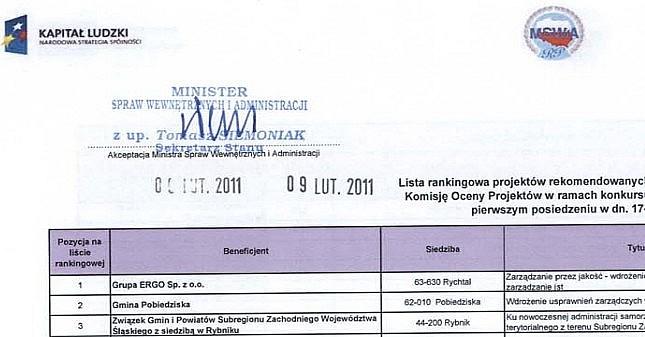 Ku nowoczesnej administracji samorządowej wysoko na liście rankingowej POKL