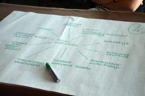 Jak budować międzysektorową współpracę?